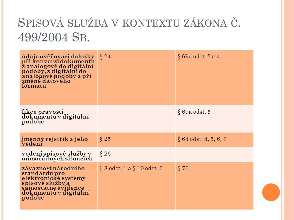 S PISOVÁ SLUŽBA V KONTEXTU ZÁKONA Č. 499/2004 S B. údaje ověřovací doložky při konverzi dokumentu z analogové do digitální podoby, z digitální do anal