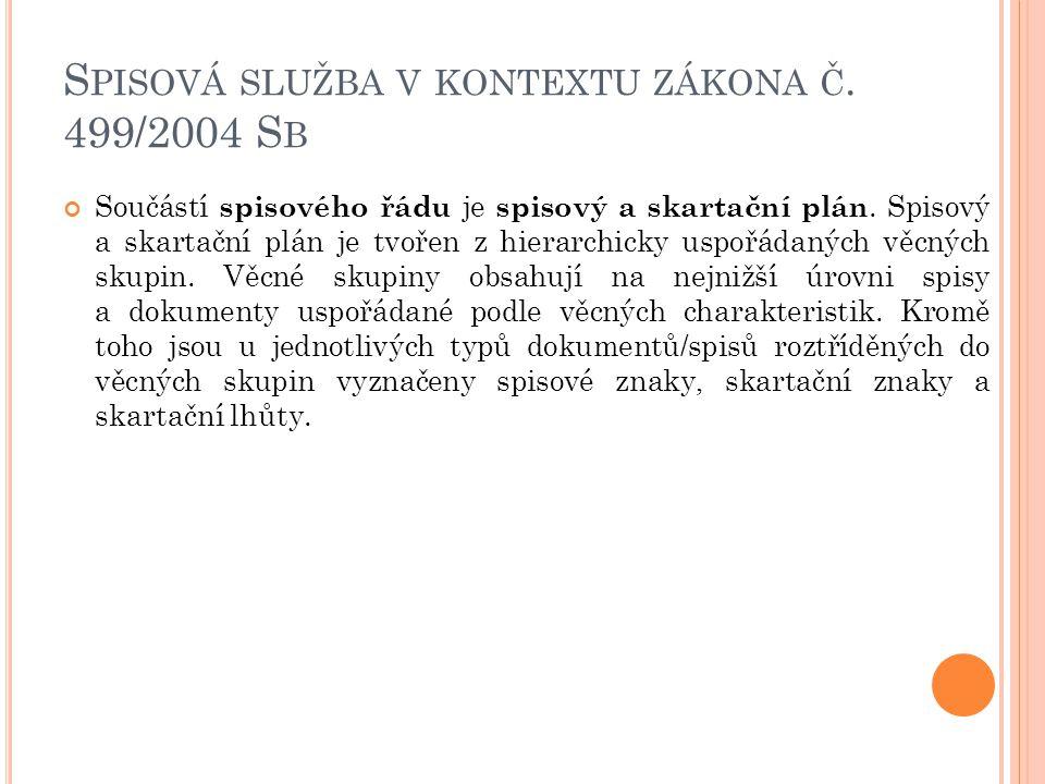 S PISOVÁ SLUŽBA V KONTEXTU ZÁKONA Č. 499/2004 S B Součástí spisového řádu je spisový a skartační plán. Spisový a skartační plán je tvořen z hierarchic