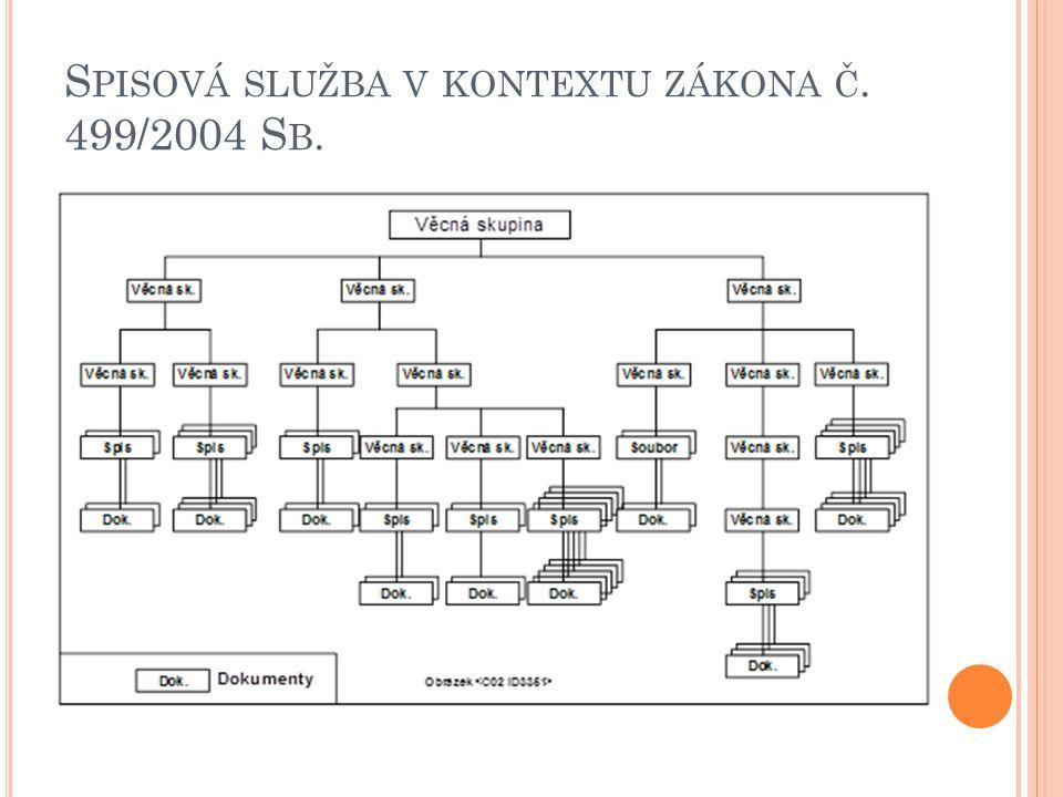 S PISOVÁ SLUŽBA V KONTEXTU ZÁKONA Č. 499/2004 S B.