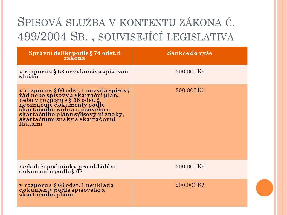 S PISOVÁ SLUŽBA V KONTEXTU ZÁKONA Č. 499/2004 S B., SOUVISEJÍCÍ LEGISLATIVA Správní delikt podle § 74 odst. 8 zákona Sankce do výše v rozporu s § 63 n