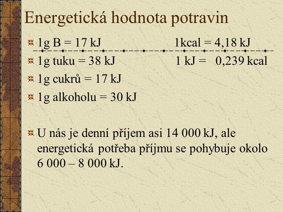 Energetická hodnota potravin 1g B = 17 kJ 1kcal = 4,18 kJ 1g tuku = 38 kJ 1 kJ = 0,239 kcal 1g cukrů = 17 kJ 1g alkoholu = 30 kJ U nás je denní příjem asi 14 000 kJ, ale energetická potřeba příjmu se pohybuje okolo 6 000 – 8 000 kJ.