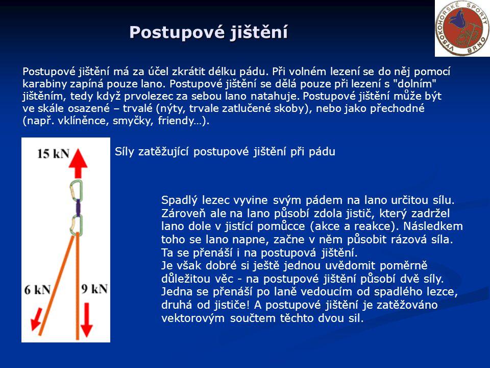 Další faktor, který má vliv na celkové zatížení postupového jištění, je úhel, který svírají oba prameny lana (k jističi, a ke spadlému lezci).