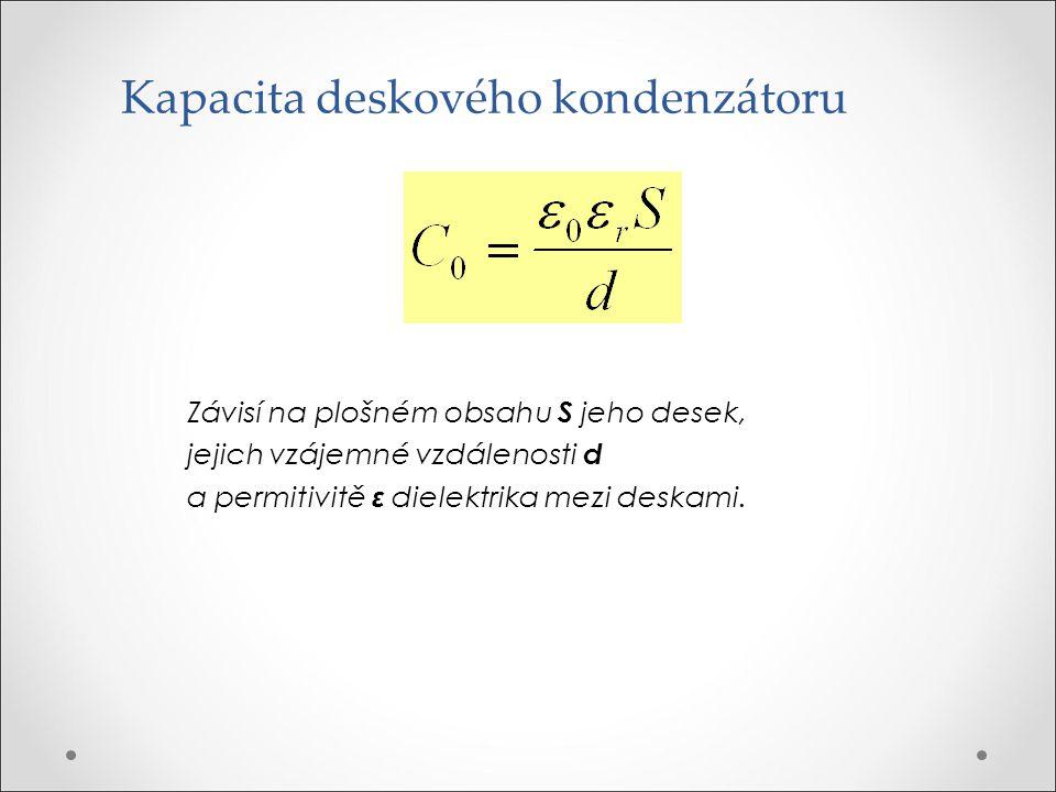 Kapacita deskového kondenzátoru Závisí na plošném obsahu S jeho desek, jejich vzájemné vzdálenosti d a permitivitě ε dielektrika mezi deskami.