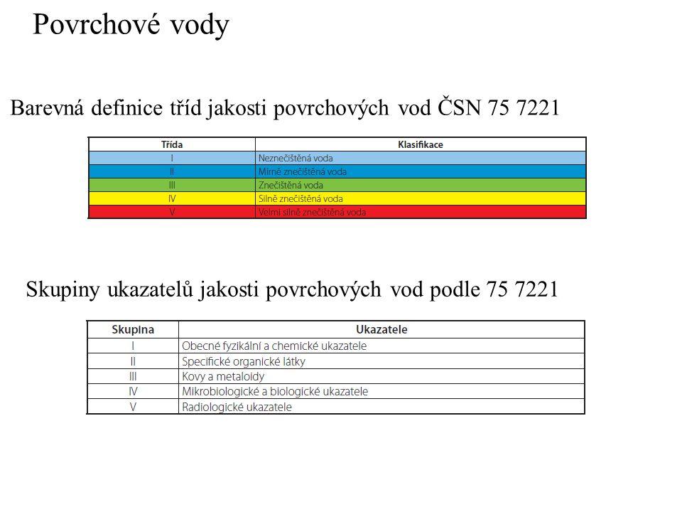 Povrchové vody Barevná definice tříd jakosti povrchových vod ČSN 75 7221 Skupiny ukazatelů jakosti povrchových vod podle 75 7221
