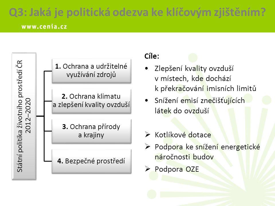 Státní politika životního prostředí ČR 2012–2020 1.