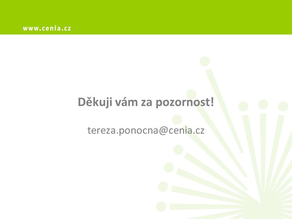 Děkuji vám za pozornost! tereza.ponocna@cenia.cz