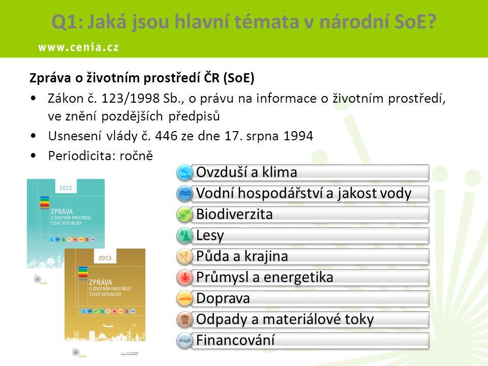  Životní prostředí v ČR se zlepšuje Q2: Jaká jsou hlavní klíčová zjištění národní SoE?
