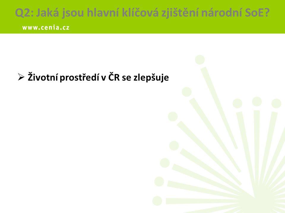  Životní prostředí v ČR se zlepšuje Q2: Jaká jsou hlavní klíčová zjištění národní SoE