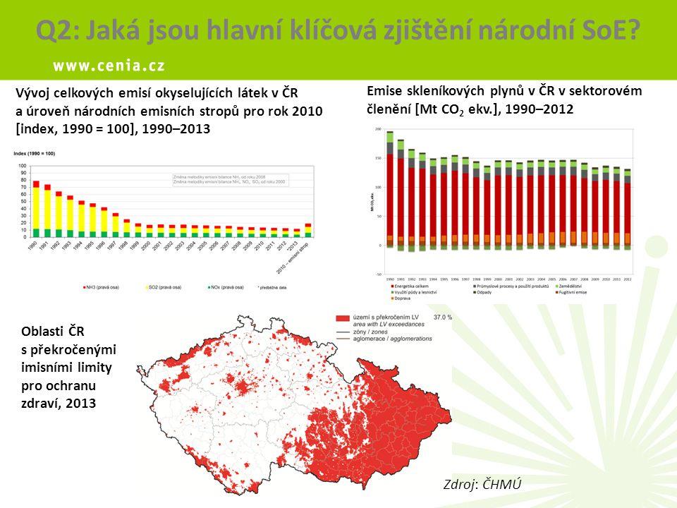 Vývoj celkových emisí okyselujících látek v ČR a úroveň národních emisních stropů pro rok 2010 [index, 1990 = 100], 1990–2013 Emise skleníkových plynů v ČR v sektorovém členění [Mt CO 2 ekv.], 1990–2012 Oblasti ČR s překročenými imisními limity pro ochranu zdraví, 2013 Zdroj: ČHMÚ