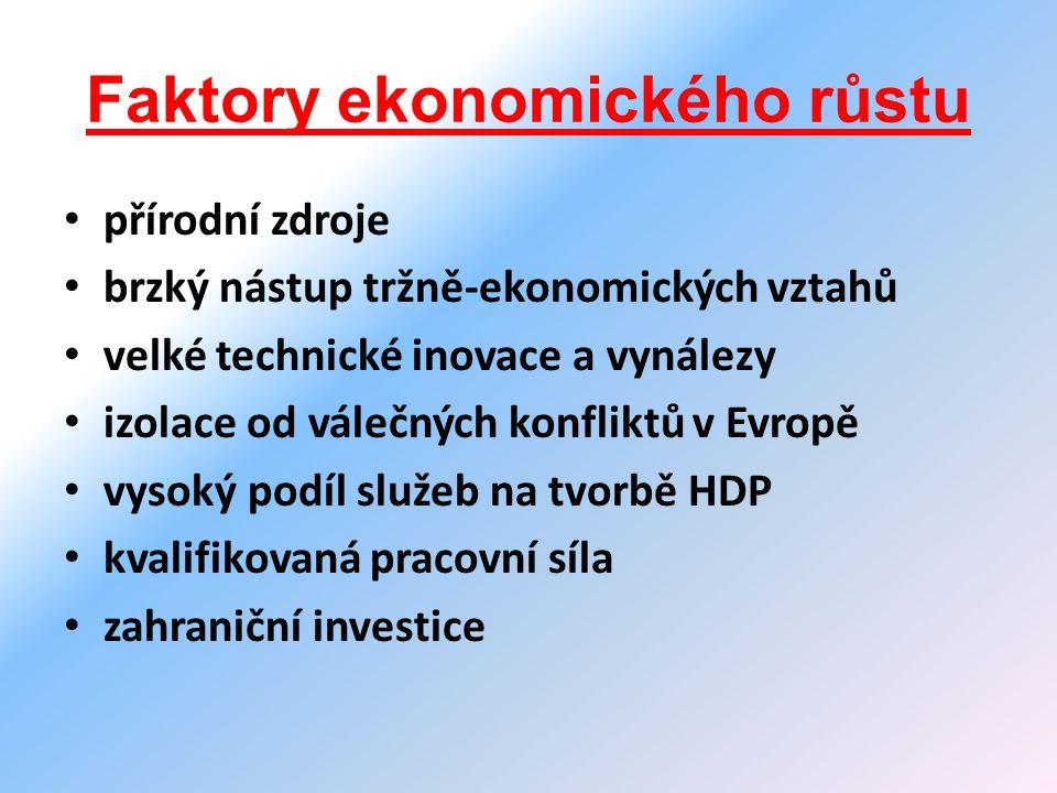 Faktory ekonomického růstu přírodní zdroje brzký nástup tržně-ekonomických vztahů velké technické inovace a vynálezy izolace od válečných konfliktů v Evropě vysoký podíl služeb na tvorbě HDP kvalifikovaná pracovní síla zahraniční investice