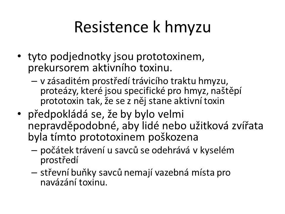 Resistence k hmyzu tyto podjednotky jsou prototoxinem, prekursorem aktivního toxinu. – v zásaditém prostředí trávicího traktu hmyzu, proteázy, které j