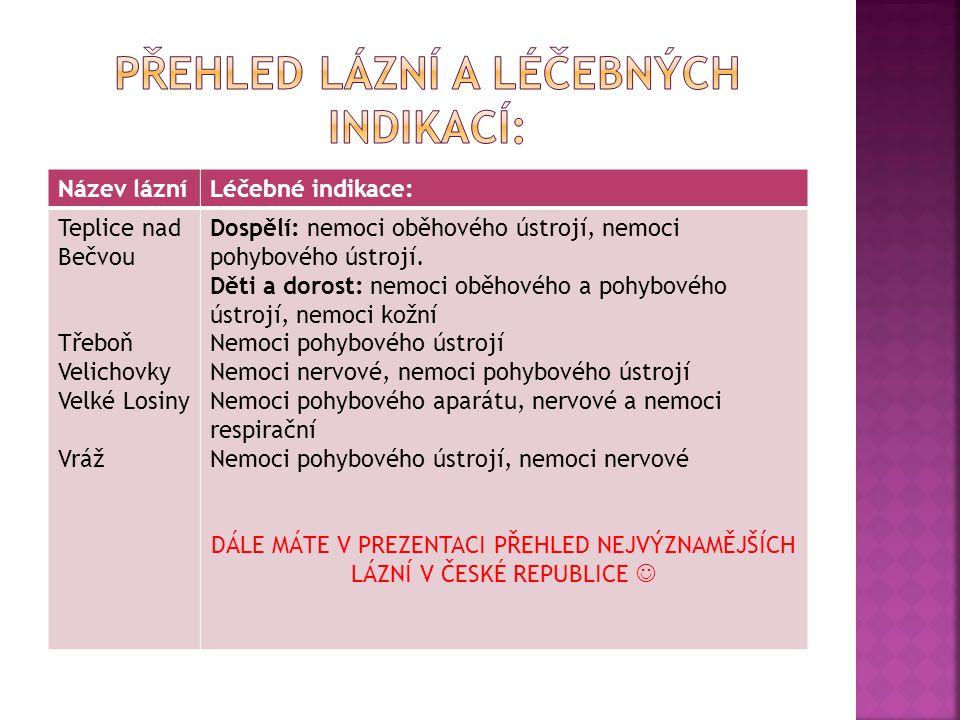 Název lázníLéčebné indikace: Teplice nad Bečvou Třeboň Velichovky Velké Losiny Vráž Dospělí: nemoci oběhového ústrojí, nemoci pohybového ústrojí.