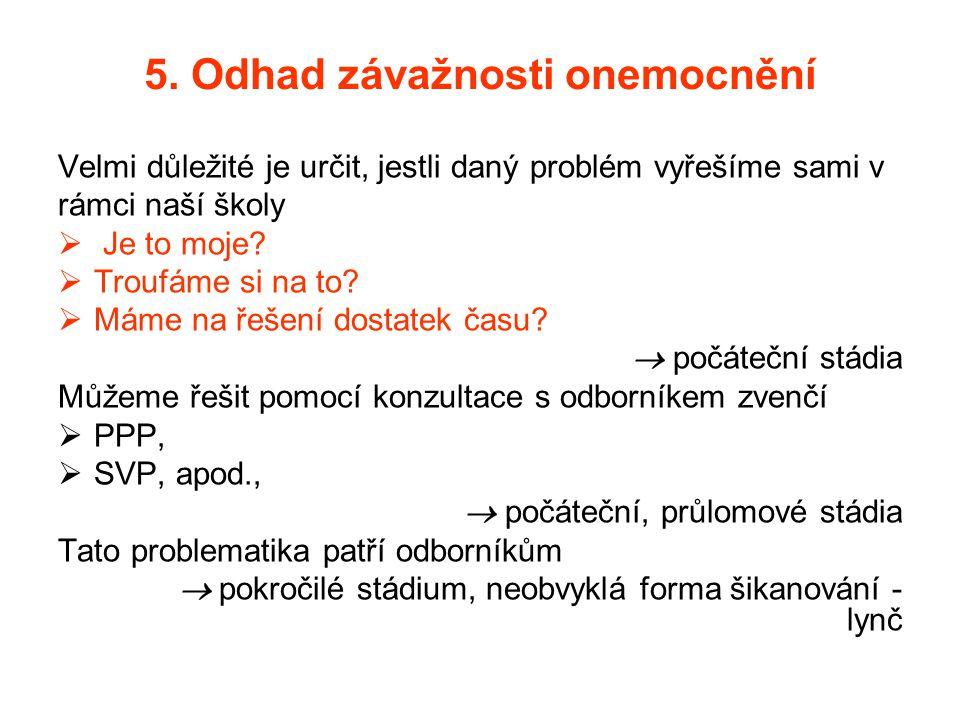 5. Odhad závažnosti onemocnění Velmi důležité je určit, jestli daný problém vyřešíme sami v rámci naší školy  Je to moje?  Troufáme si na to?  Máme