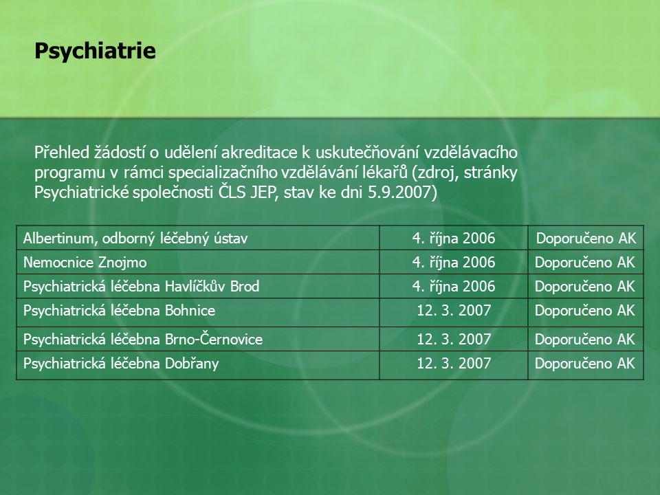 Albertinum, odborný léčebný ústav4.října 2006Doporučeno AK Nemocnice Znojmo4.
