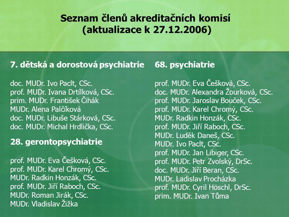 68.psychiatrie prof. MUDr. Eva Češková, CSc. doc.