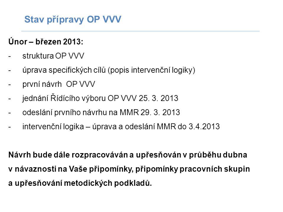 Stav přípravy OP VVV Únor – březen 2013: -struktura OP VVV -úprava specifických cílů (popis intervenční logiky) -první návrh OP VVV -jednání Řídícího výboru OP VVV 25.