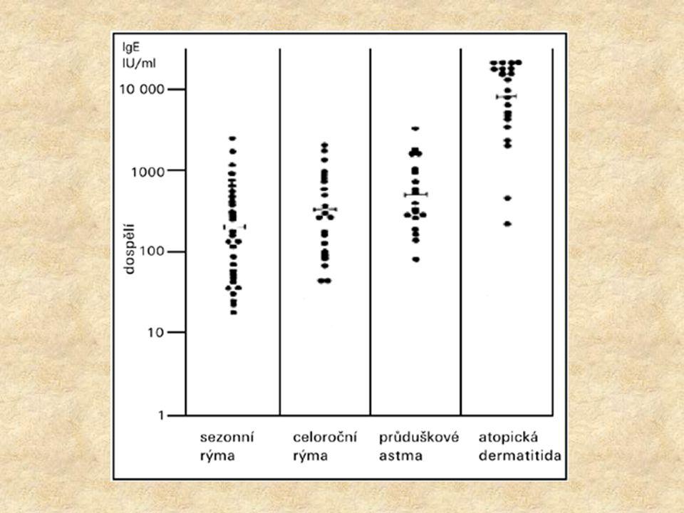 Stanovení specifických IgE Provádí se u pacientů, u kterých nelze provést kožní test.