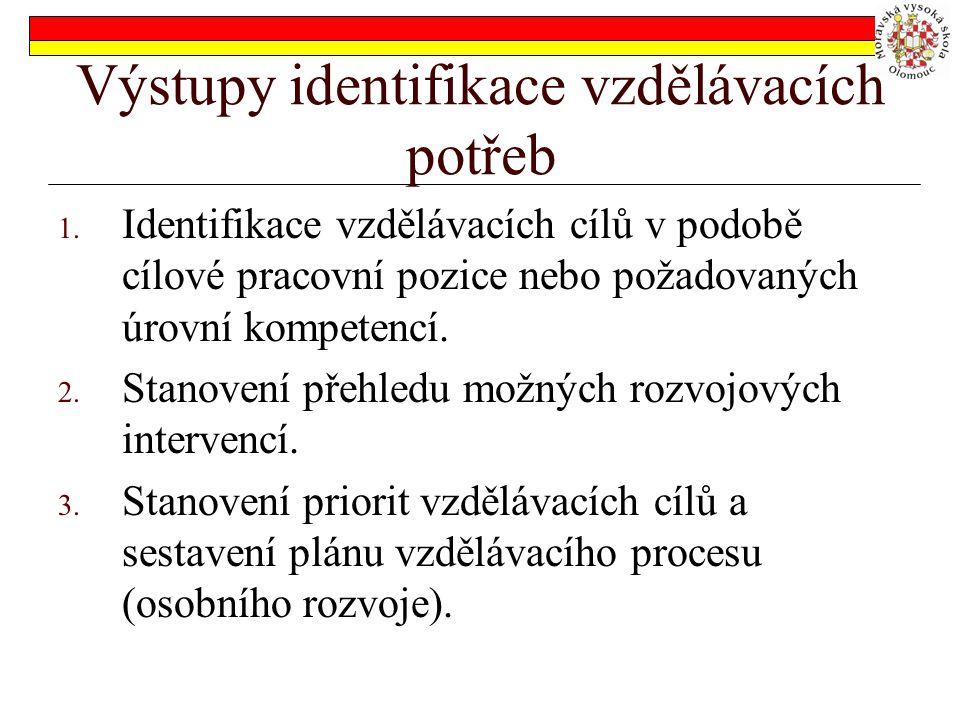 Výstupy identifikace vzdělávacích potřeb 1.