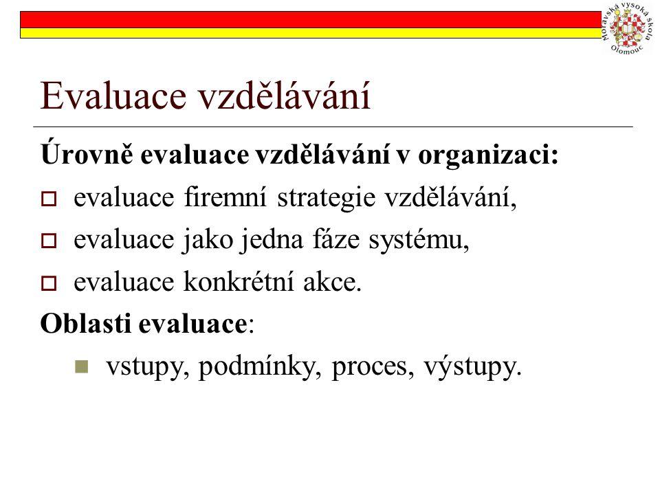 Evaluace vzdělávání Úrovně evaluace vzdělávání v organizaci:  evaluace firemní strategie vzdělávání,  evaluace jako jedna fáze systému,  evaluace konkrétní akce.