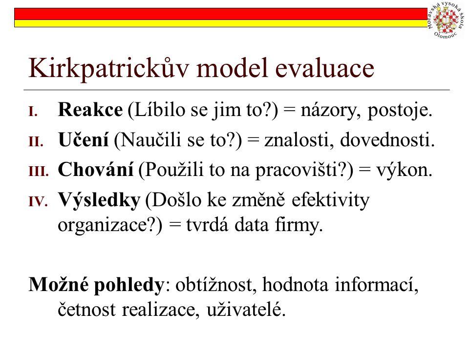 Kirkpatrickův model evaluace I.Reakce (Líbilo se jim to?) = názory, postoje.