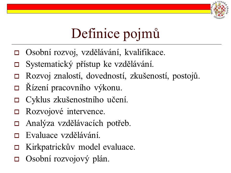 Definice pojmů  Osobní rozvoj, vzdělávání, kvalifikace.