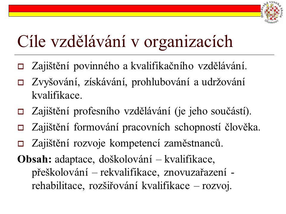 Cíle vzdělávání v organizacích  Zajištění povinného a kvalifikačního vzdělávání.
