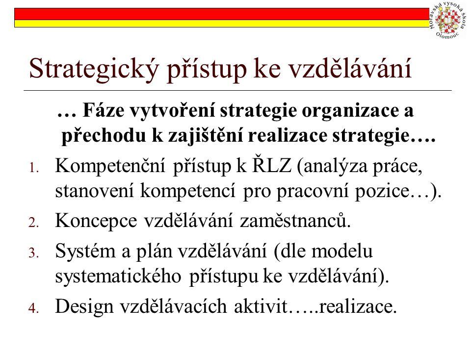 Strategický přístup ke vzdělávání … Fáze vytvoření strategie organizace a přechodu k zajištění realizace strategie….