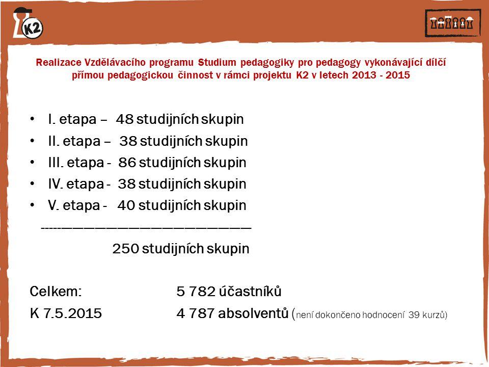 Realizace Vzdělávacího programu Studium pedagogiky pro pedagogy vykonávající dílčí přímou pedagogickou činnost v rámci projektu K2 v letech 2013 - 201