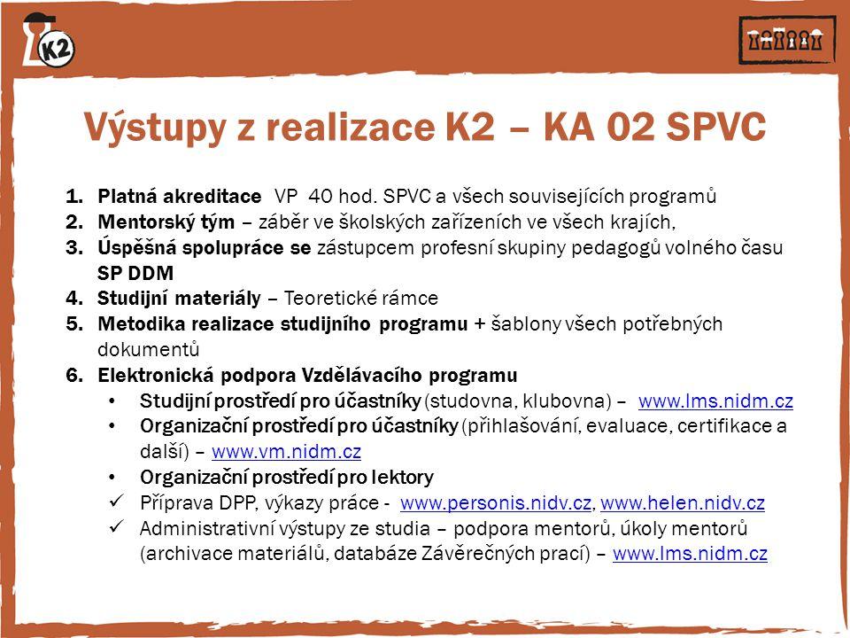 Výstupy z realizace K2 – KA 02 SPVC 1.Platná akreditace VP 40 hod. SPVC a všech souvisejících programů 2.Mentorský tým – záběr ve školských zařízeních