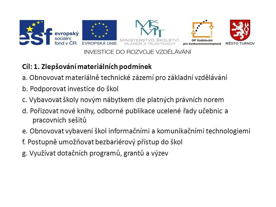 Cíl: 1. Zlepšování materiálních podmínek a. Obnovovat materiálně technické zázemí pro základní vzdělávání b. Podporovat investice do škol c. Vybavovat