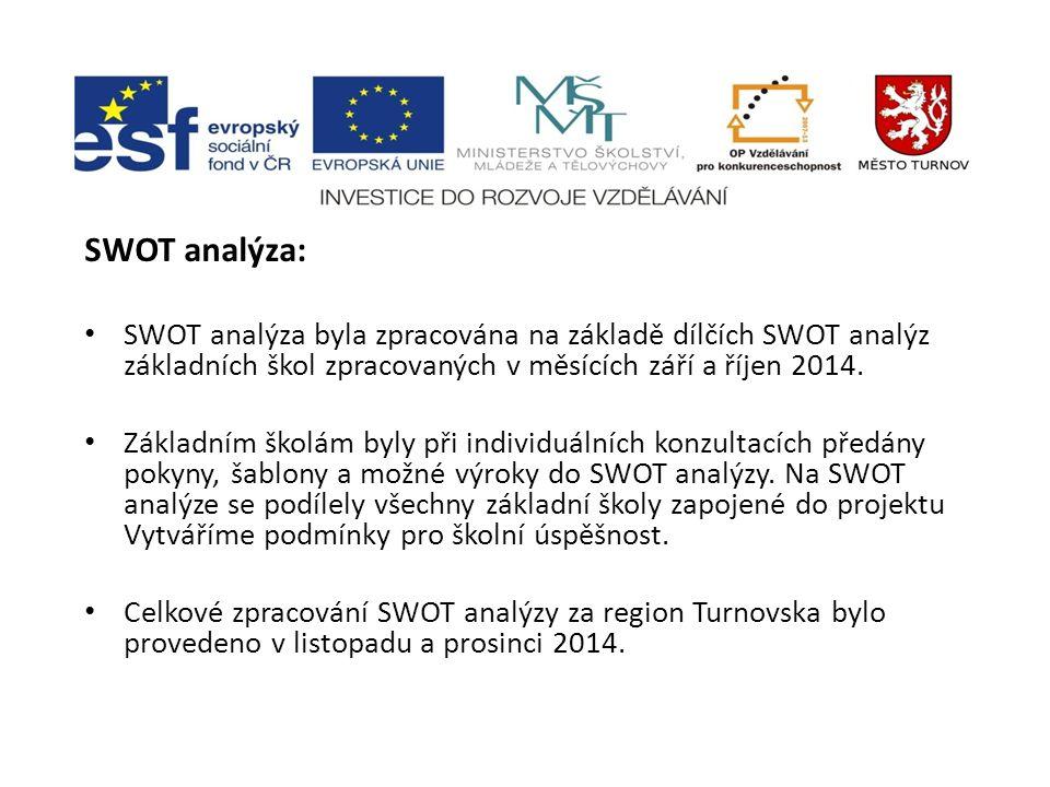 SWOT analýza: SWOT analýza byla zpracována na základě dílčích SWOT analýz základních škol zpracovaných v měsících září a říjen 2014.