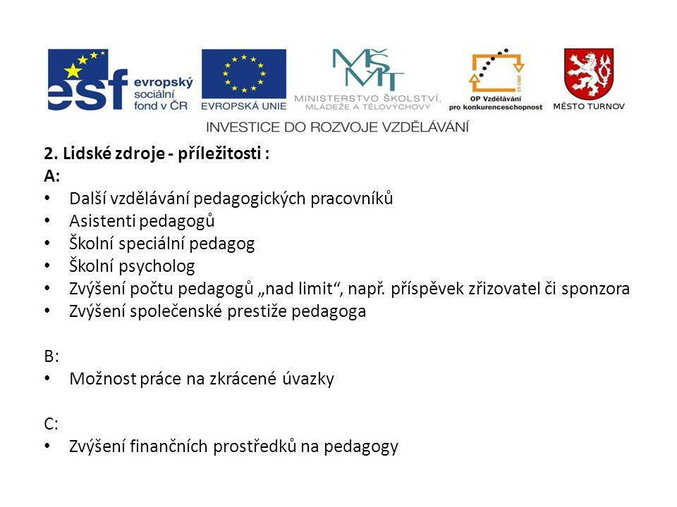 2. Lidské zdroje - příležitosti : A: Další vzdělávání pedagogických pracovníků Asistenti pedagogů Školní speciální pedagog Školní psycholog Zvýšení po