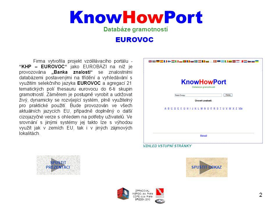 """2 SPUSTIT PREZENTACI Firma vytvořila projekt vzdělávacího portálu - """"KHP – EUROVOC"""" jako EUROBÁZI na níž je provozována """"Banka znalostí"""" se znalostním"""
