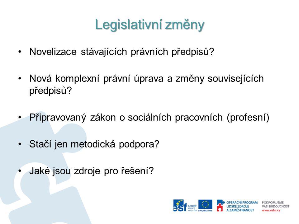 Legislativní změny Novelizace stávajících právních předpisů.