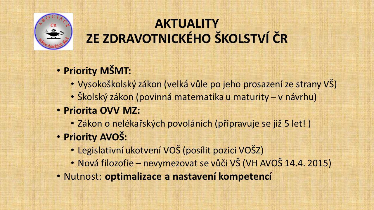 AKTUALITY ZE ZDRAVOTNICKÉHO ŠKOLSTVÍ ČR Vyhláška č.