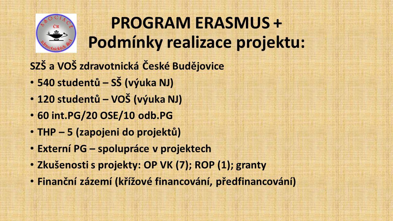 PROGRAM ERASMUS + Podmínky realizace projektu: SZŠ a VOŠ zdravotnická České Budějovice 540 studentů – SŠ (výuka NJ) 120 studentů – VOŠ (výuka NJ) 60 int.PG/20 OSE/10 odb.PG THP – 5 (zapojeni do projektů) Externí PG – spolupráce v projektech Zkušenosti s projekty: OP VK (7); ROP (1); granty Finanční zázemí (křížové financování, předfinancování)