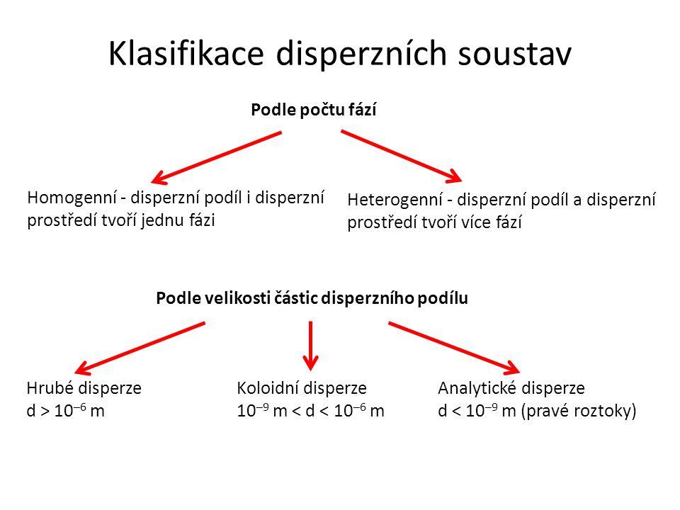 Klasifikace disperzních soustav Podle počtu fází Homogenní - disperzní podíl i disperzní prostředí tvoří jednu fázi Heterogenní - disperzní podíl a disperzní prostředí tvoří více fází Podle velikosti částic disperzního podílu Hrubé disperze d > 10 –6 m Koloidní disperze 10 –9 m < d < 10 –6 m Analytické disperze d < 10 –9 m (pravé roztoky)