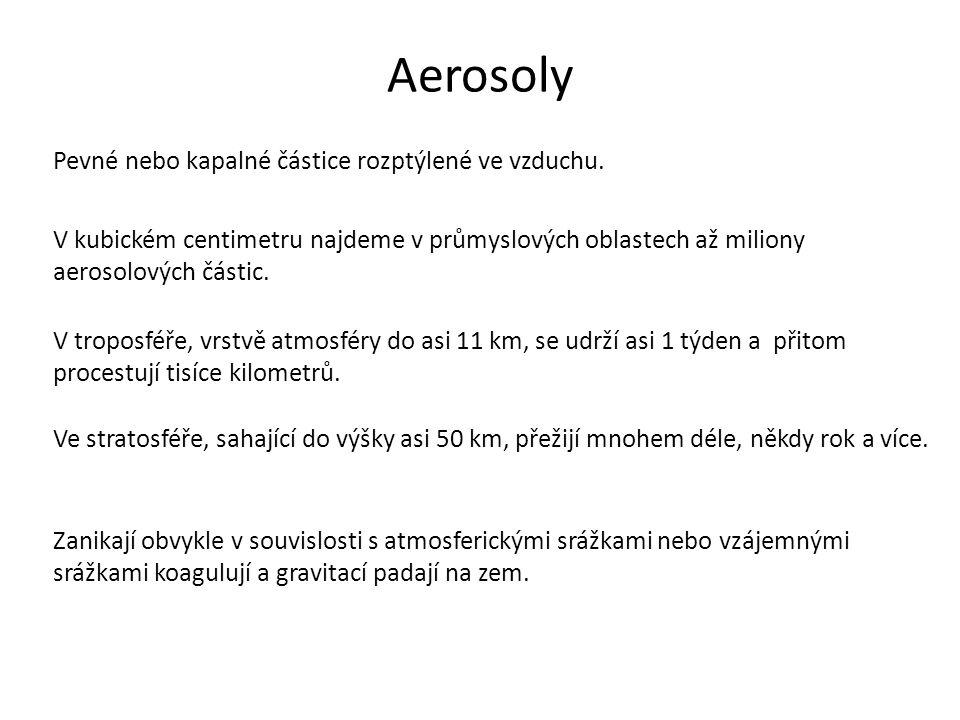 Aerosoly V kubickém centimetru najdeme v průmyslových oblastech až miliony aerosolových částic.