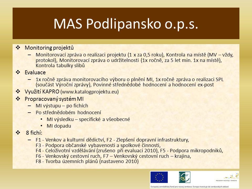  Monitoring projektů – Monitorovací zpráva o realizaci projektu (1 x za 0,5 roku), Kontrola na místě (MV – vždy, protokol), Monitorovací zpráva o udržitelnosti (1x ročně, za 5 let min.