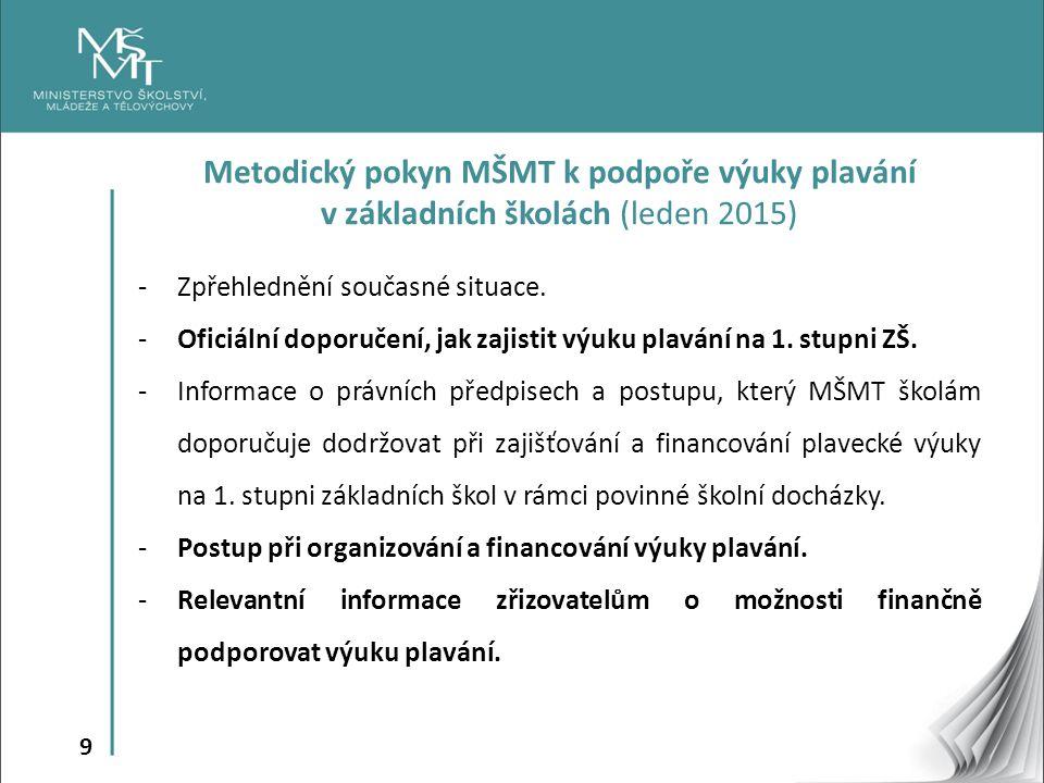 9 Metodický pokyn MŠMT k podpoře výuky plavání v základních školách (leden 2015) -Zpřehlednění současné situace. -Oficiální doporučení, jak zajistit v