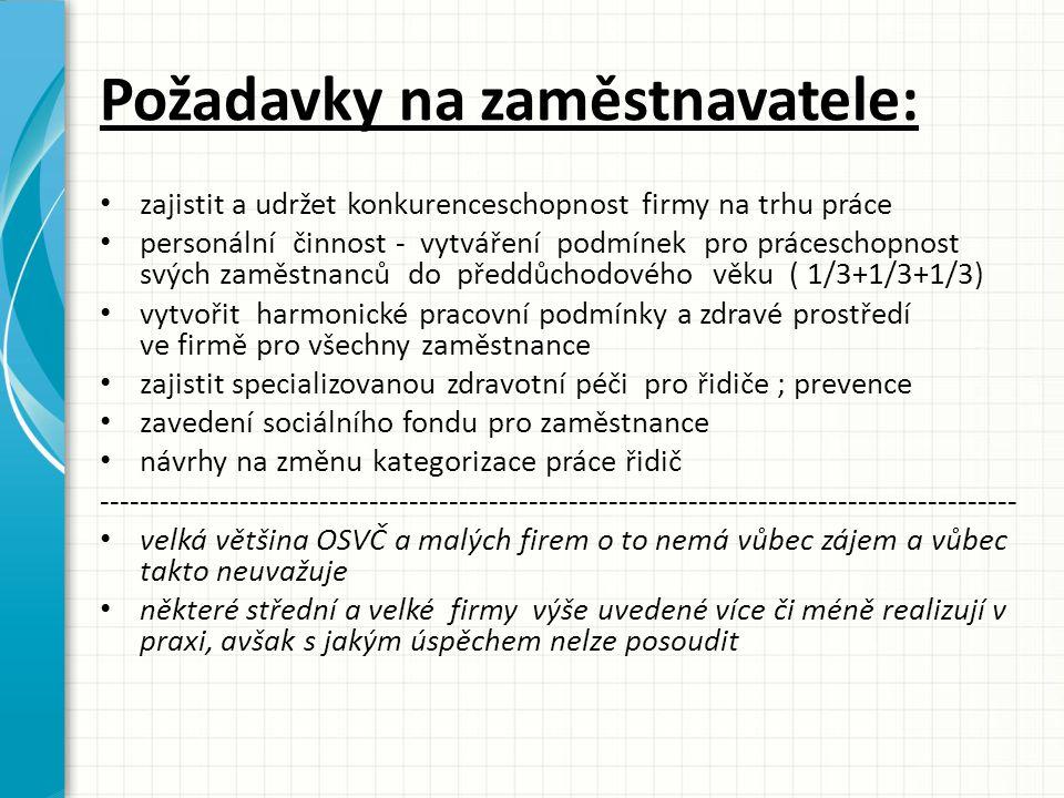 Požadavky na stát: nastavit důchodový systém v ČR s perspektivou 20- 30 let ( 1.,2.