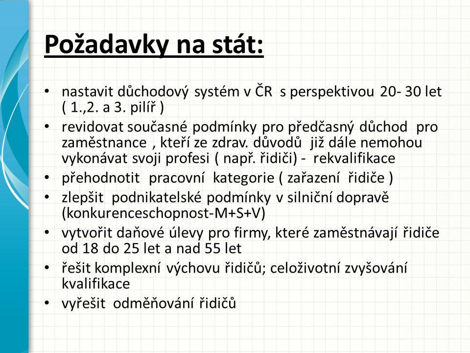 Požadavky na stát: nastavit důchodový systém v ČR s perspektivou 20- 30 let ( 1.,2. a 3. pilíř ) revidovat současné podmínky pro předčasný důchod pro