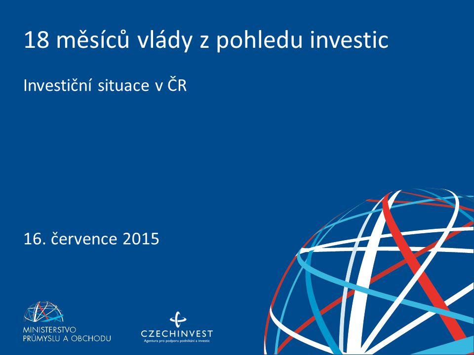 TISKOVÁ KONFERENCE 16. 7. 2015 18 měsíců vlády z pohledu investic Investiční situace v ČR 16.
