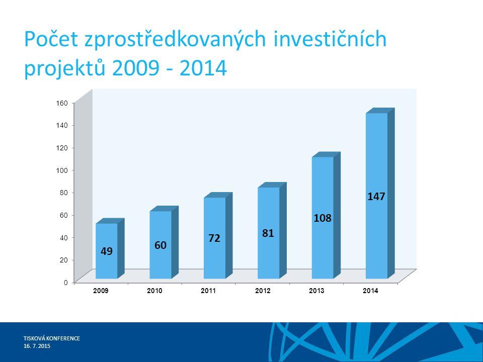 TISKOVÁ KONFERENCE 16. 7. 2015 Počet zprostředkovaných investičních projektů 2009 - 2014