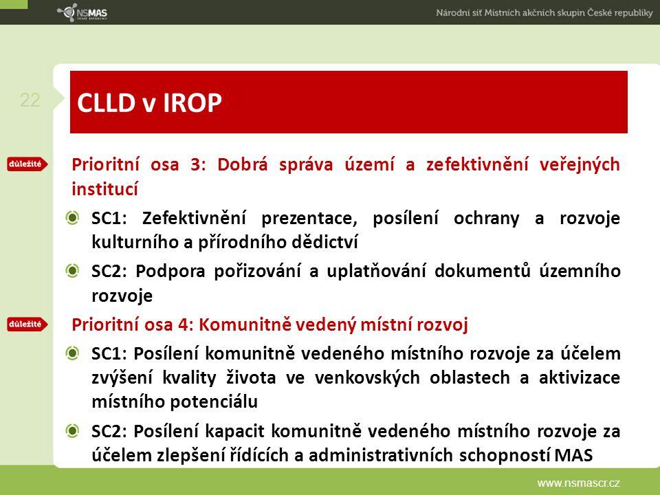 CLLD v IROP Prioritní osa 3: Dobrá správa území a zefektivnění veřejných institucí SC1: Zefektivnění prezentace, posílení ochrany a rozvoje kulturního