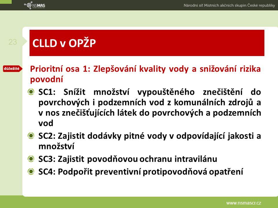 CLLD v OPŽP Prioritní osa 1: Zlepšování kvality vody a snižování rizika povodní SC1: Snížit množství vypouštěného znečištění do povrchových i podzemních vod z komunálních zdrojů a v nos znečišťujících látek do povrchových a podzemních vod SC2: Zajistit dodávky pitné vody v odpovídající jakosti a množství SC3: Zajistit povodňovou ochranu intravilánu SC4: Podpořit preventivní protipovodňová opatření www.nsmascr.cz 23