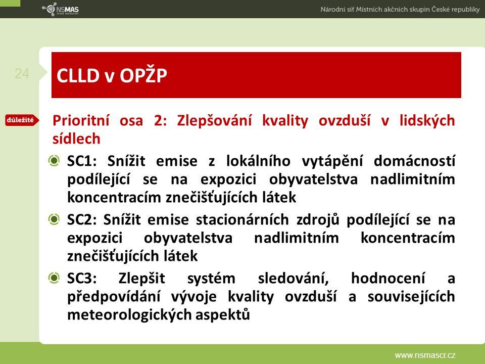 CLLD v OPŽP Prioritní osa 2: Zlepšování kvality ovzduší v lidských sídlech SC1: Snížit emise z lokálního vytápění domácností podílející se na expozici obyvatelstva nadlimitním koncentracím znečišťujících látek SC2: Snížit emise stacionárních zdrojů podílející se na expozici obyvatelstva nadlimitním koncentracím znečišťujících látek SC3: Zlepšit systém sledování, hodnocení a předpovídání vývoje kvality ovzduší a souvisejících meteorologických aspektů www.nsmascr.cz 24