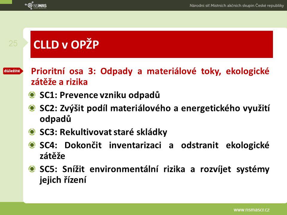 CLLD v OPŽP Prioritní osa 3: Odpady a materiálové toky, ekologické zátěže a rizika SC1: Prevence vzniku odpadů SC2: Zvýšit podíl materiálového a energetického využití odpadů SC3: Rekultivovat staré skládky SC4: Dokončit inventarizaci a odstranit ekologické zátěže SC5: Snížit environmentální rizika a rozvíjet systémy jejich řízení www.nsmascr.cz 25