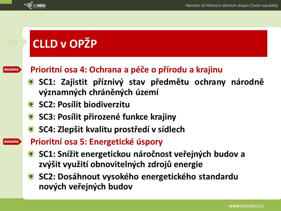 CLLD v OPŽP Prioritní osa 4: Ochrana a péče o přírodu a krajinu SC1: Zajistit příznivý stav předmětu ochrany národně významných chráněných území SC2: