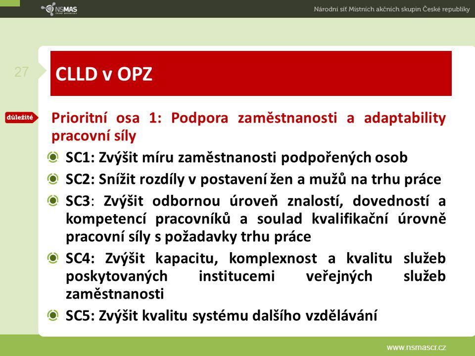 CLLD v OPZ Prioritní osa 1: Podpora zaměstnanosti a adaptability pracovní síly SC1: Zvýšit míru zaměstnanosti podpořených osob SC2: Snížit rozdíly v postavení žen a mužů na trhu práce SC3: Zvýšit odbornou úroveň znalostí, dovedností a kompetencí pracovníků a soulad kvalifikační úrovně pracovní síly s požadavky trhu práce SC4: Zvýšit kapacitu, komplexnost a kvalitu služeb poskytovaných institucemi veřejných služeb zaměstnanosti SC5: Zvýšit kvalitu systému dalšího vzdělávání www.nsmascr.cz 27